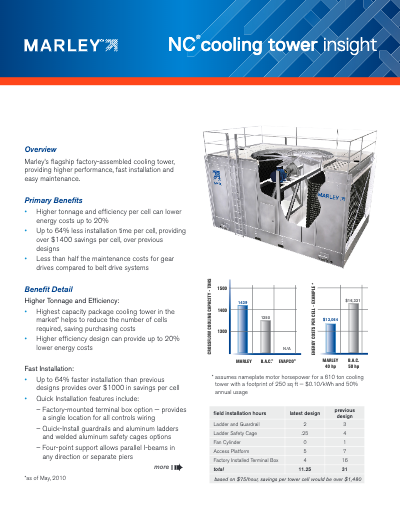 Marley Insight – NC Cooling Tower