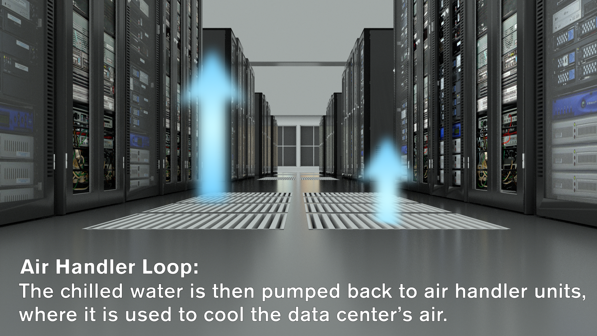 Evaporative Cooling for Data Centers