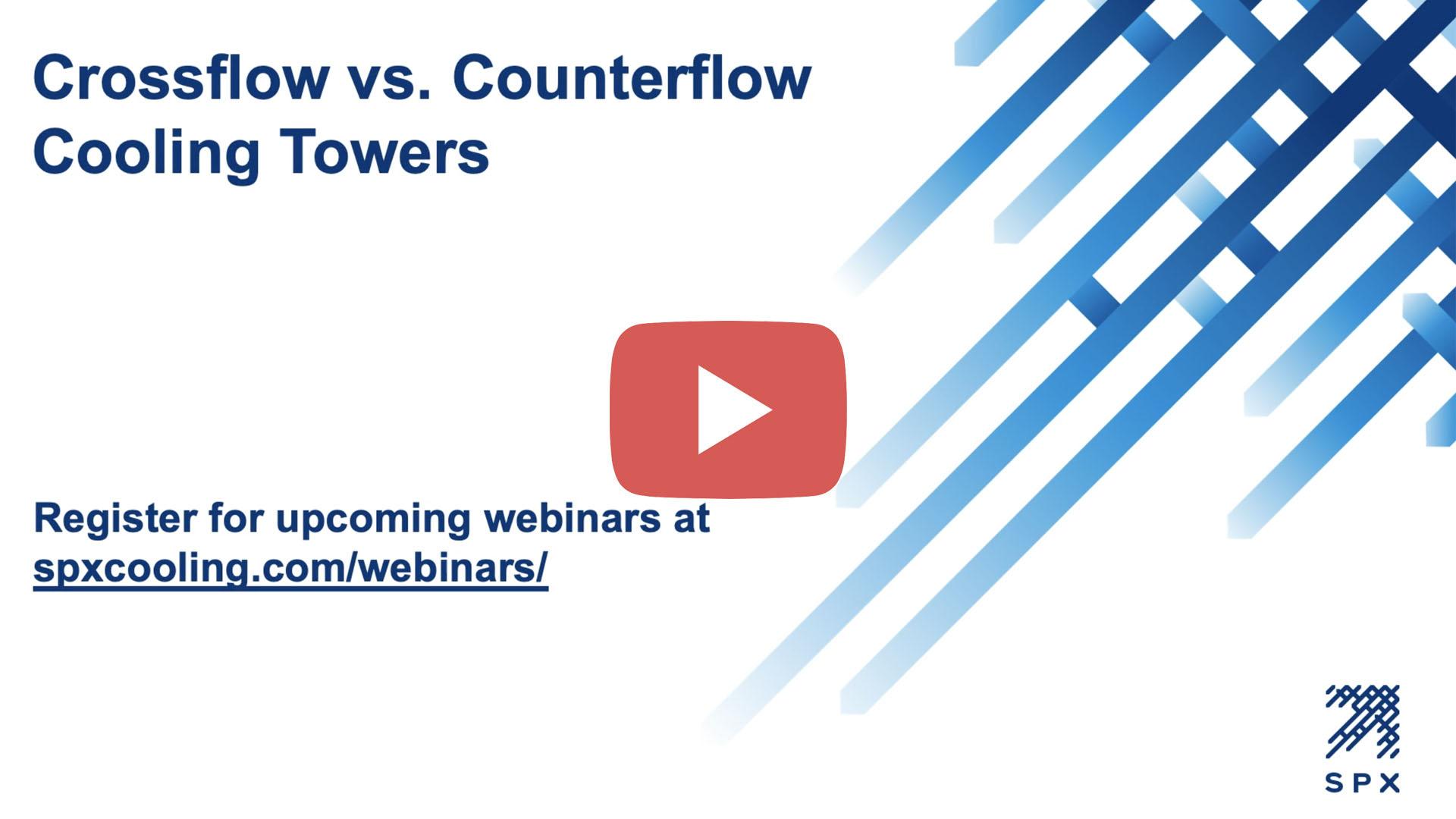 Crossflow Counterflow