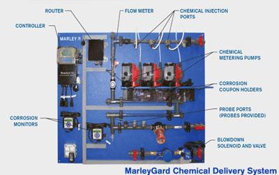 SGS DT-DTX Series Unit Cooler